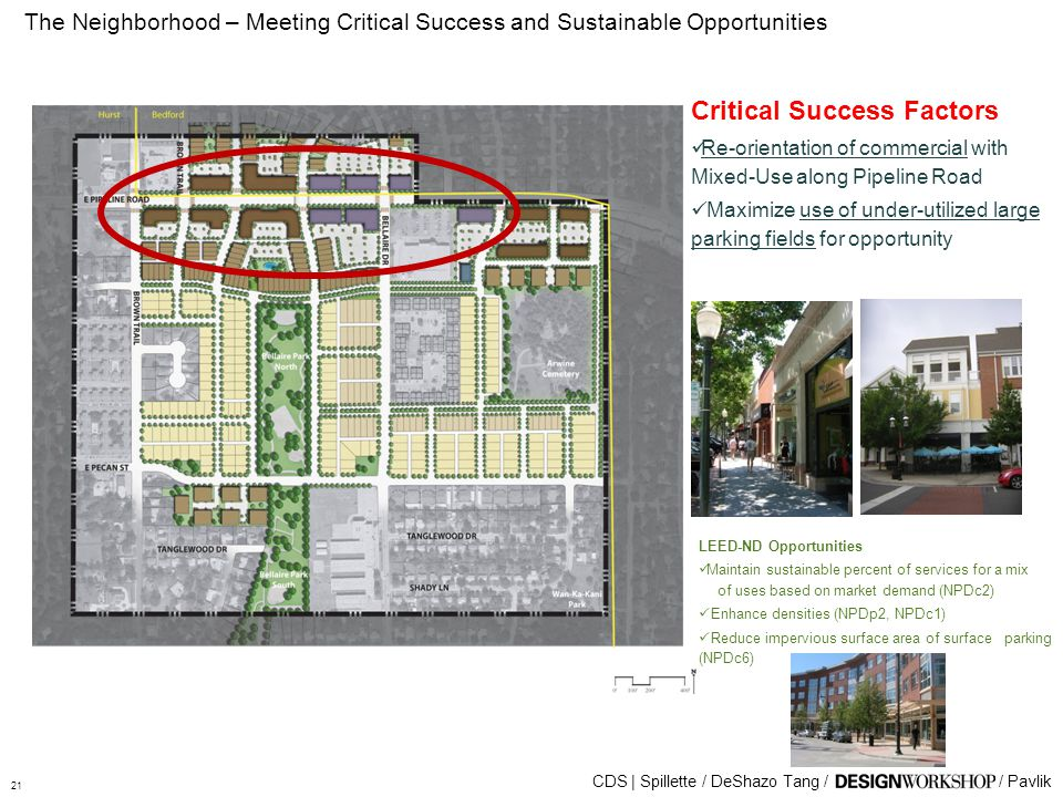 CDS | Spillette / DeShazo Tang // Pavlik The Neighborhood – Meeting Critical Success and Sustainable Opportunities Critical Success Factors Re-orientation of commercial with Mixed-Use along Pipeline Road Maximize use of under-utilized large parking fields for opportunity LEED-ND Opportunities Maintain sustainable percent of services for a mix of uses based on market demand (NPDc2) Enhance densities (NPDp2, NPDc1) Reduce impervious surface area of surface parking (NPDc6) 21