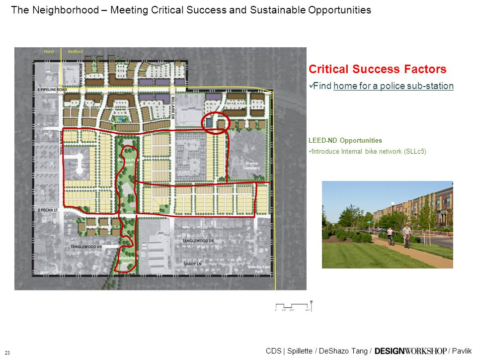 CDS | Spillette / DeShazo Tang // Pavlik The Neighborhood – Meeting Critical Success and Sustainable Opportunities Critical Success Factors Find home for a police sub-station LEED-ND Opportunities Introduce Internal bike network (SLLc5) 23
