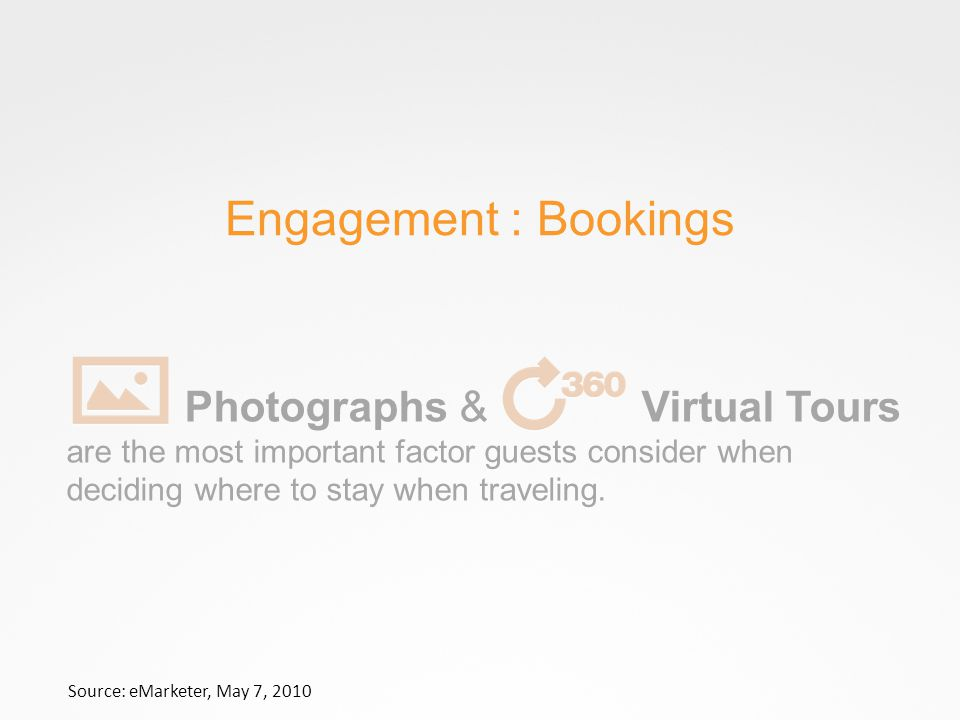 Engagement : Bookings Photographs & Virtual Tours are the most important factor guests consider when deciding where to stay when traveling.