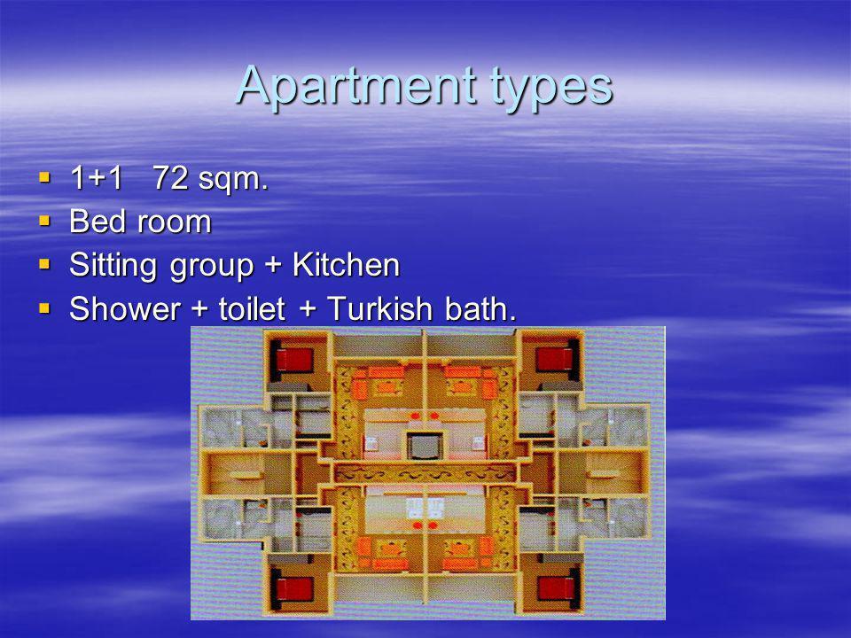 Apartment types 1+1 72 sqm. 1+1 72 sqm.