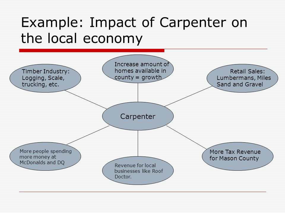 Example: Impact of Carpenter on the local economy Carpenter Timber Industry: Logging, Scale, trucking, etc. Retail Sales: Lumbermans, Miles Sand and G