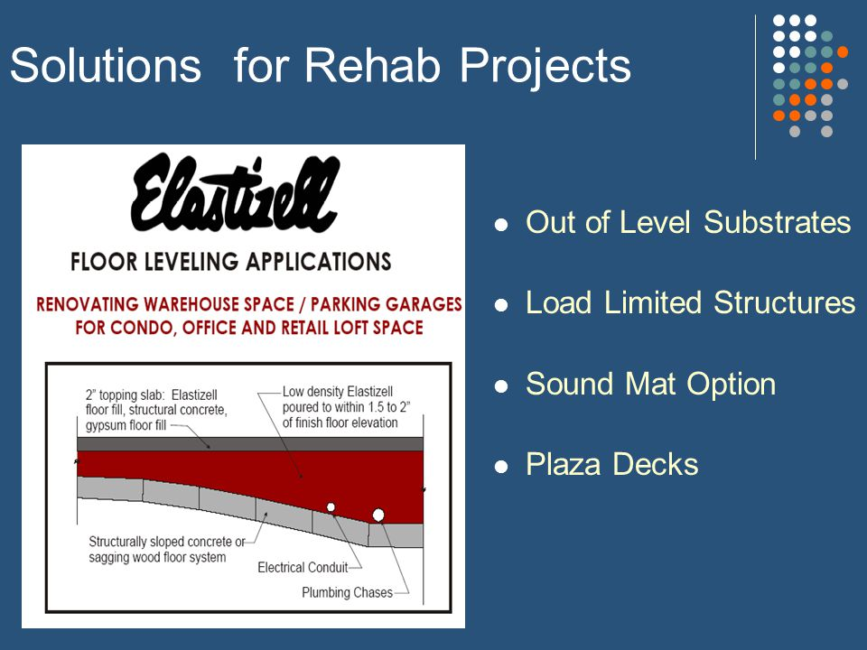 New & Rehab Lightweight Concrete Applications Multifamily Apartments Condos Hotels Senior Living Commercial Office Building Hospitals Residential Custom Homes Radiant Heating