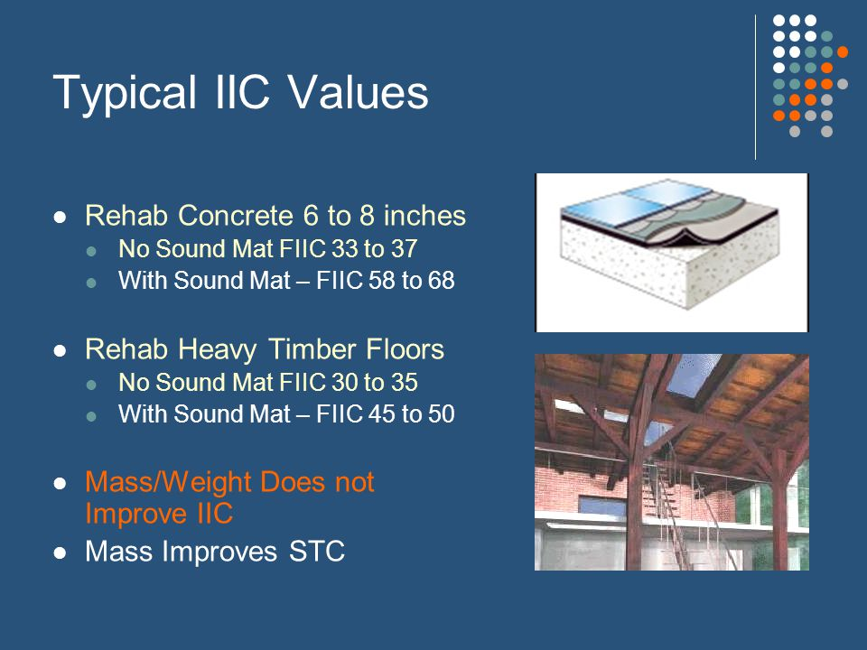 Other Sound Improvements Improvement IICSTC Resilient Channels RSIC vs. RC-15 to 71 to 2 Insulation Mineral Fiber vs. FG1 to 31 to 2 Thickness 3 to 61