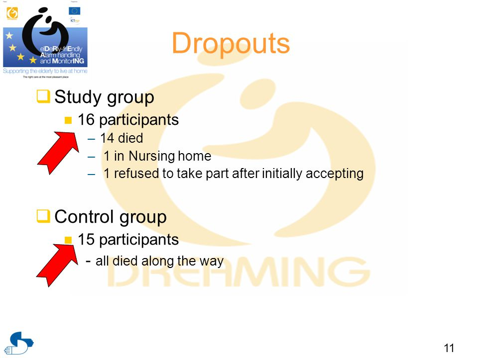 11 Study group 16 participants –14 died – 1 in Nursing home – 1 refused to take part after initially accepting Control group 15 participants - all die