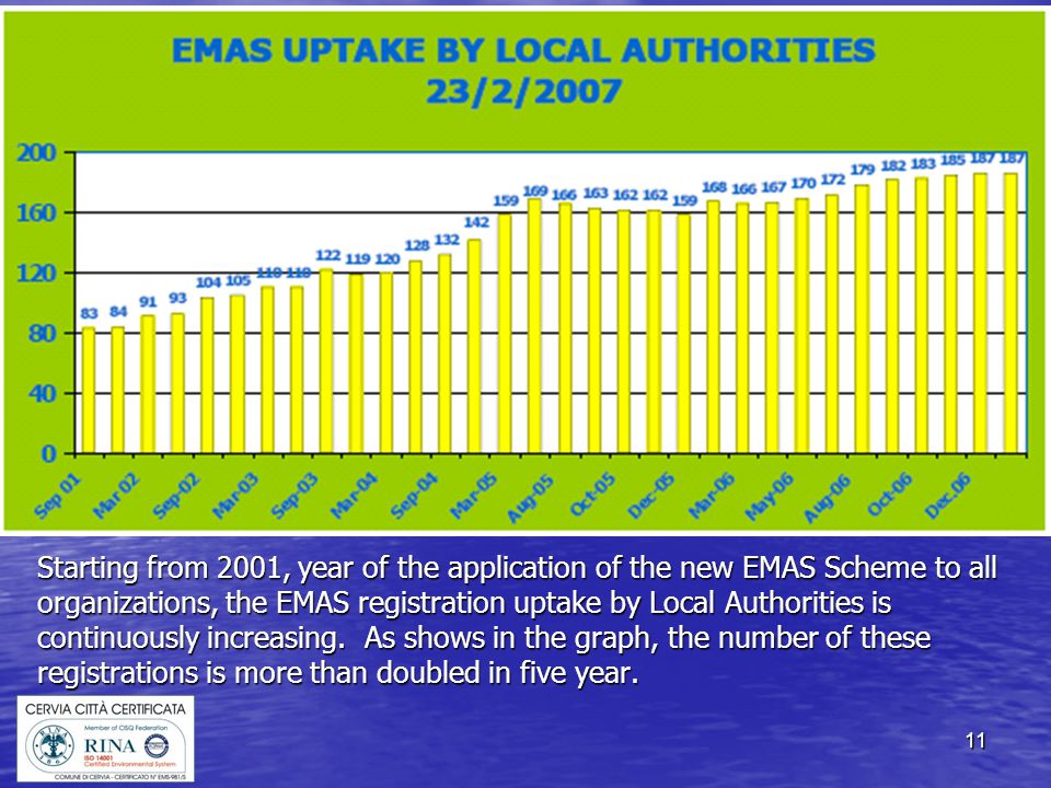11 Starting from 2001, year of the application of the new EMAS Scheme to all organizations, the EMAS registration uptake by Local Authorities is continuously increasing.