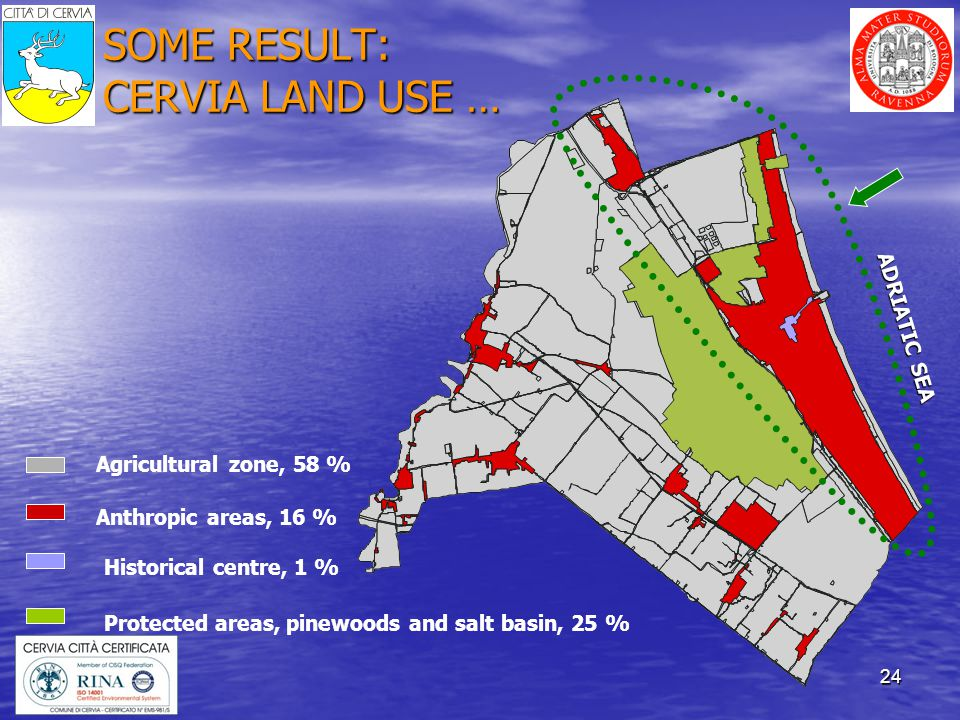 24 SOME RESULT: CERVIA LAND USE … ADRIATIC SEA Agricultural zone, 58 % Anthropic areas, 16 % Historical centre, 1 % Protected areas, pinewoods and salt basin, 25 %