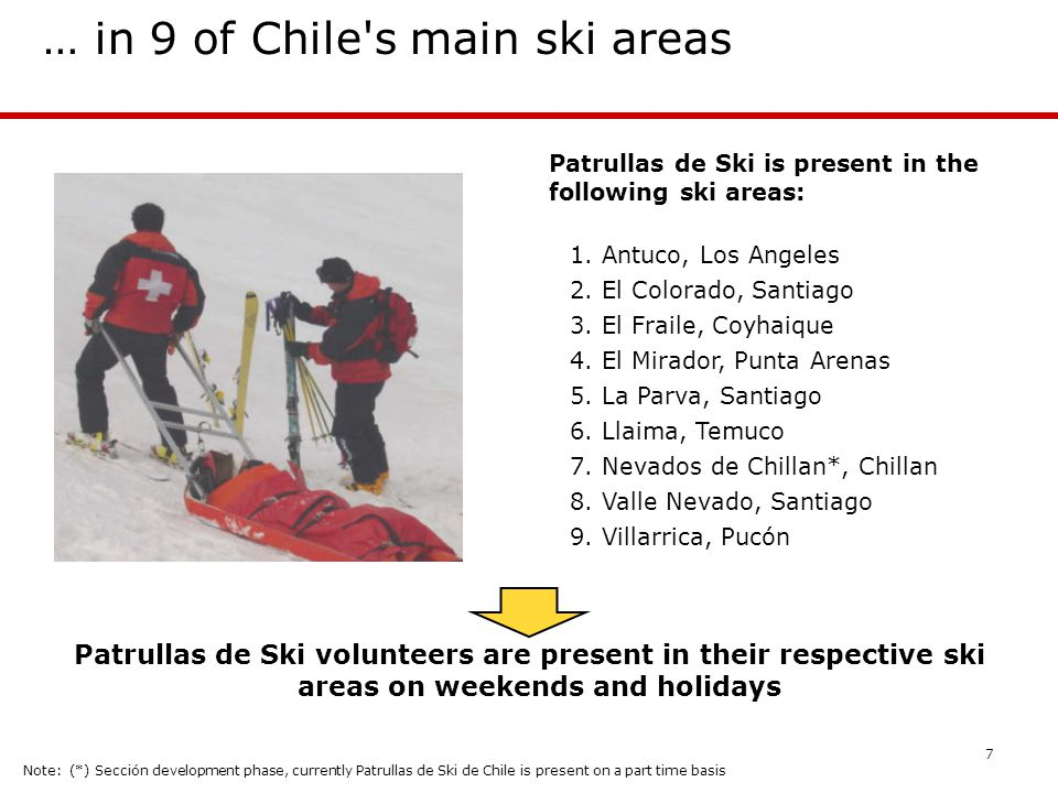 7 Patrullas de Ski is present in the following ski areas: 1.Antuco, Los Angeles 2.El Colorado, Santiago 3.El Fraile, Coyhaique 4.El Mirador, Punta Arenas 5.La Parva, Santiago 6.Llaima, Temuco 7.Nevados de Chillan*, Chillan 8.Valle Nevado, Santiago 9.Villarrica, Pucón … in 9 of Chile s main ski areas Patrullas de Ski volunteers are present in their respective ski areas on weekends and holidays Note: (*) Sección development phase, currently Patrullas de Ski de Chile is present on a part time basis