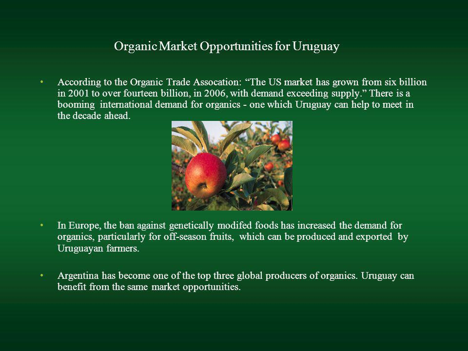 According to the Organic Trade Assocation: The US market has grown from six billion in 2001 to over fourteen billion, in 2006, with demand exceeding s