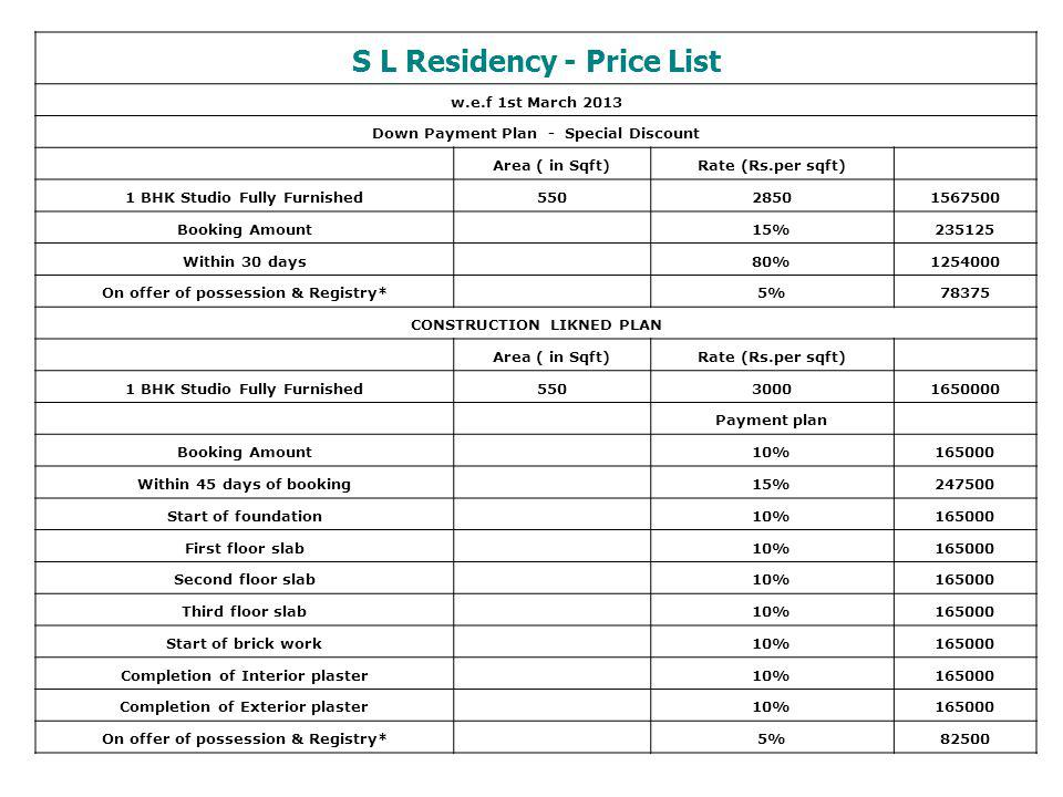 S L Residency - Price List w.e.f 1st March 2013 Down Payment Plan - Special Discount Area ( in Sqft)Rate (Rs.per sqft) 1 BHK Studio Fully Furnished55028501567500 Booking Amount 15%235125 Within 30 days 80%1254000 On offer of possession & Registry* 5%78375 CONSTRUCTION LIKNED PLAN Area ( in Sqft)Rate (Rs.per sqft) 1 BHK Studio Fully Furnished55030001650000 Payment plan Booking Amount 10%165000 Within 45 days of booking 15%247500 Start of foundation 10%165000 First floor slab 10%165000 Second floor slab 10%165000 Third floor slab 10%165000 Start of brick work 10%165000 Completion of Interior plaster 10%165000 Completion of Exterior plaster 10%165000 On offer of possession & Registry* 5%82500