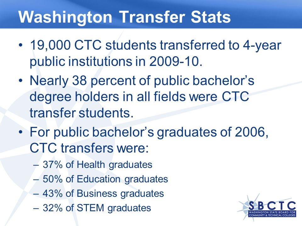 Washington Transfer Stats 19,000 CTC students transferred to 4-year public institutions in 2009-10.