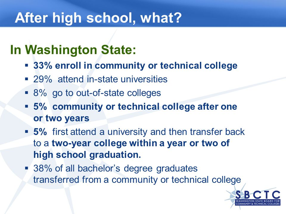 In Washington State: 33% enroll in community or technical college 29% attend in-state universities 8% go to out-of-state colleges 5% community or technical college after one or two years 5% first attend a university and then transfer back to a two-year college within a year or two of high school graduation.