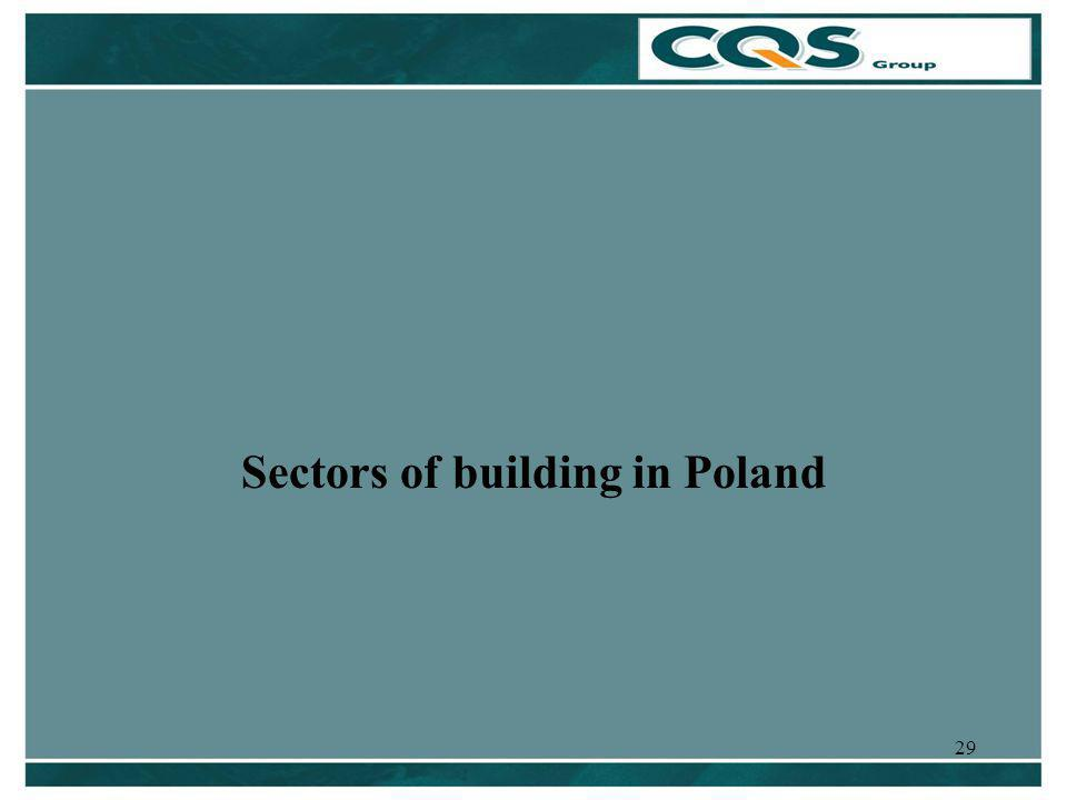 29 Sectors of building in Poland