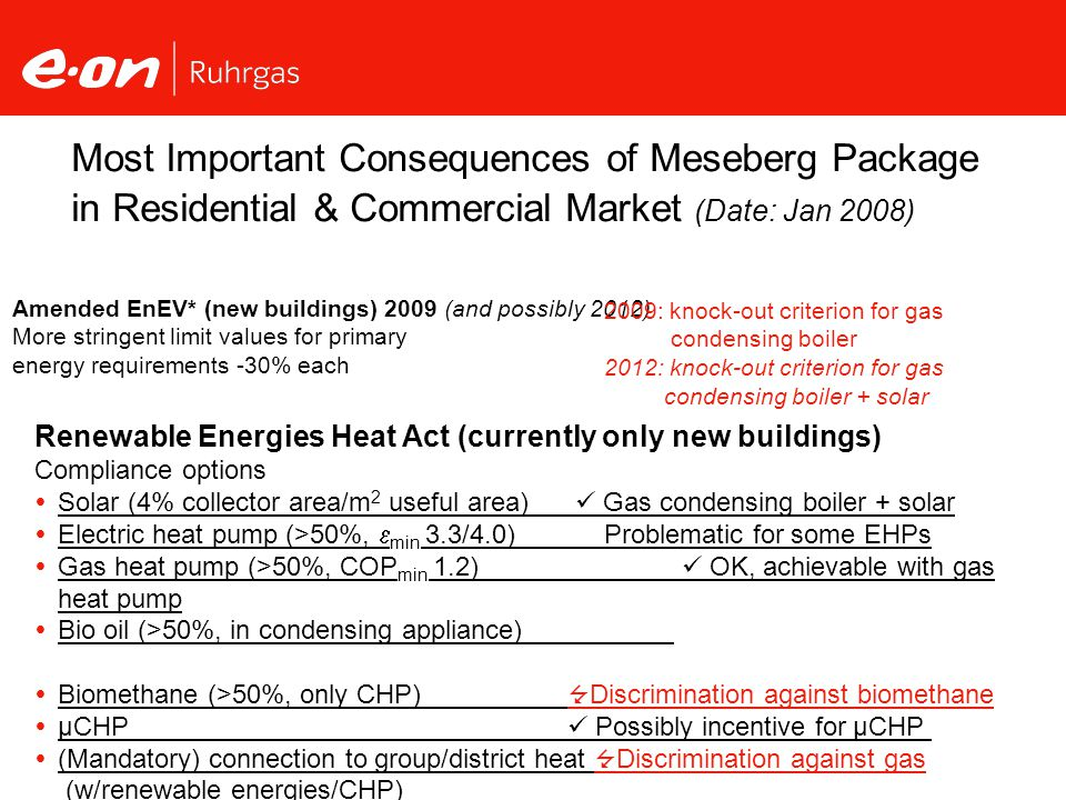 Most Important Consequences of Meseberg Package in Residential & Commercial Market (Date: Jan 2008) Amended EnEV* (new buildings) 2009 (and possibly 2012) More stringent limit values for primary energy requirements -30% each 2009: knock-out criterion for gas condensing boiler 2012: knock-out criterion for gas condensing boiler + solar Renewable Energies Heat Act (currently only new buildings) Compliance options Solar (4% collector area/m 2 useful area) Gas condensing boiler + solar Electric heat pump (>50%, min 3.3/4.0) Problematic for some EHPs.