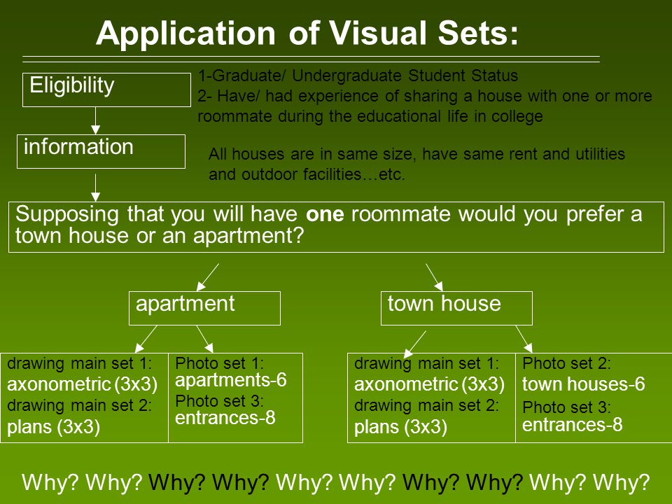 Application of Visual Sets: apartment information Photo set 2: town houses-6 Photo set 3: entrances-8 drawing main set 1: axonometric (3x3) drawing ma