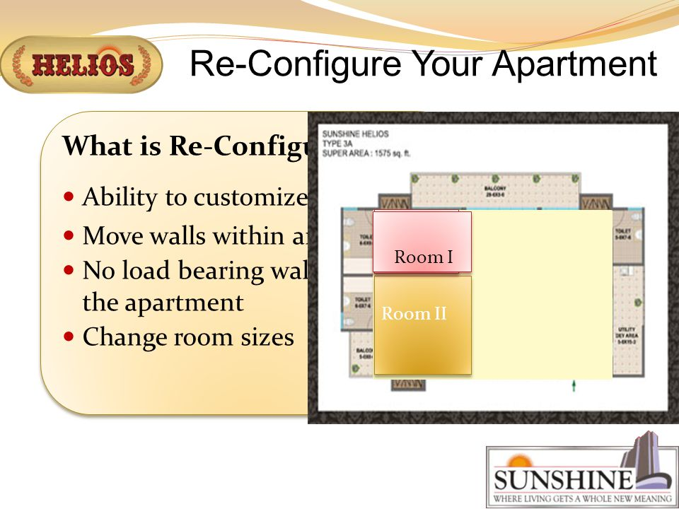 Re-Configure Your Apartment What is Re-Configurability.