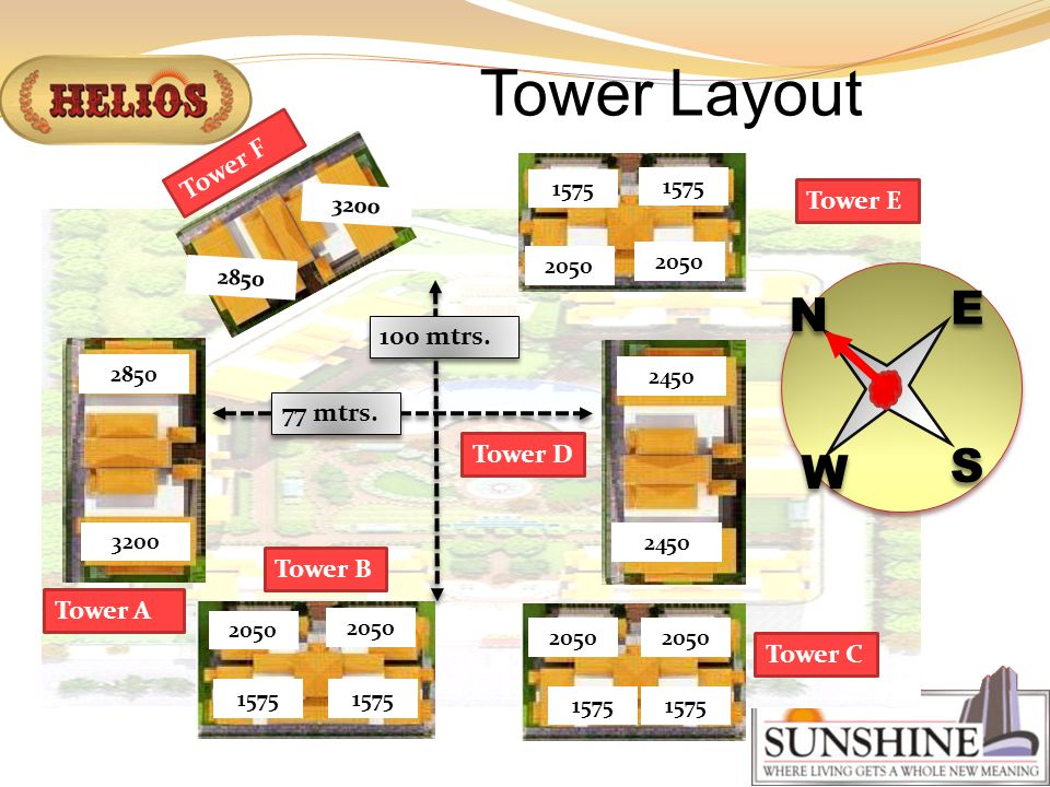 Tower Layout Tower A 3200 2850 3200 Tower F Tower D 2450 Tower B Tower C Tower E 2050 1575 2050 77 mtrs.