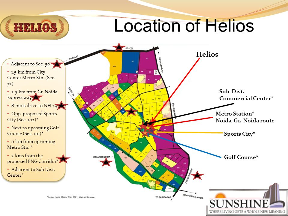 Location of Helios Helios Sub-Dist.