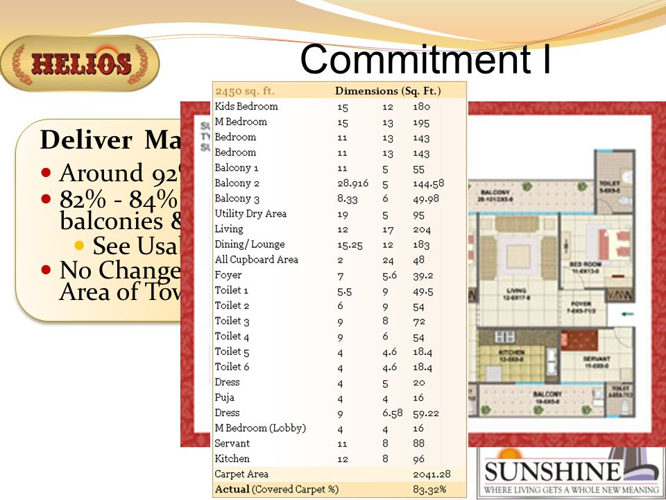Commitment II Deliver ON Time Hand over Apartments in June 2013 After Apartment is Booked: No Price Escalation Pay Penalty from Day I Penalty Period Rate (Sq.