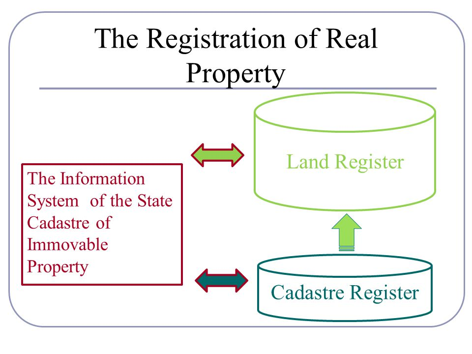 The Registration of Real Property Land Register The Information System of the State Cadastre of Immovable Property Cadastre Register