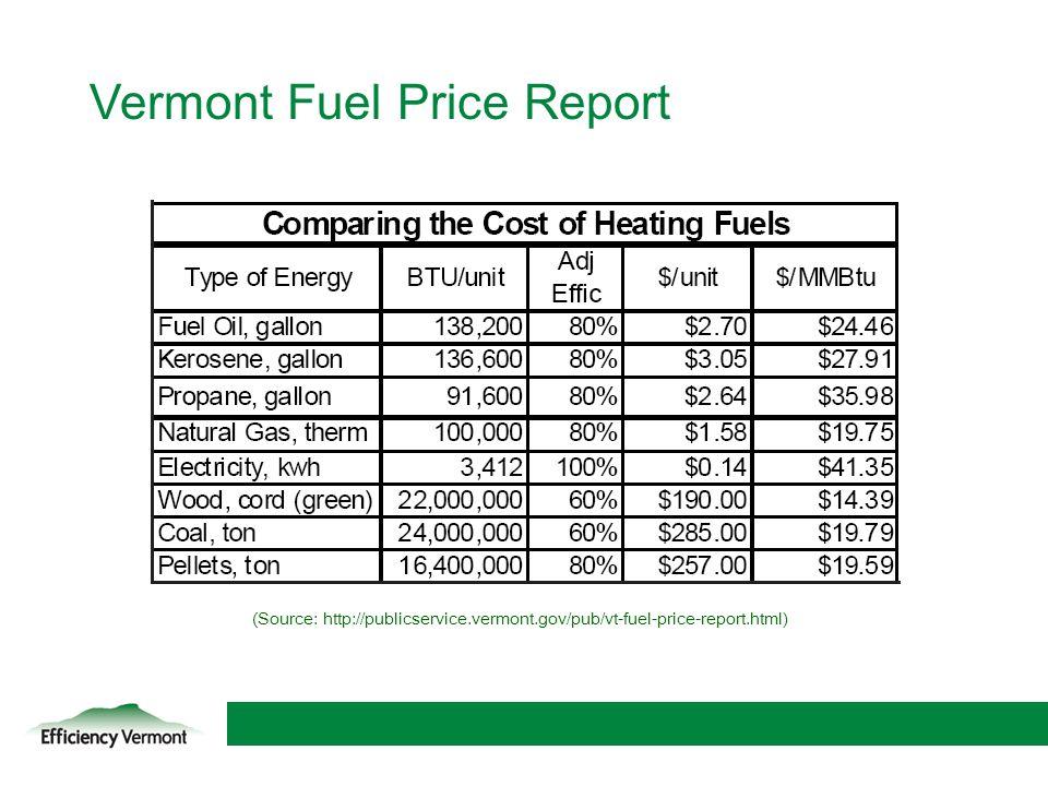 15 (Source: http://publicservice.vermont.gov/pub/vt-fuel-price-report.html) Vermont Fuel Price Report