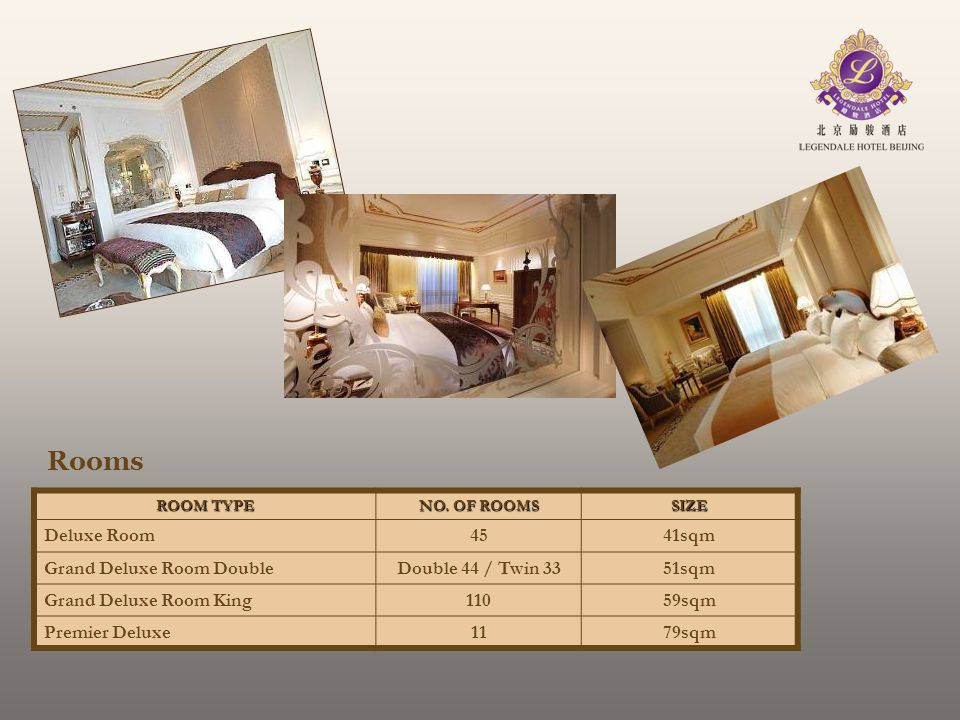 Rooms ROOM TYPE NO. OF ROOMS SIZE Deluxe Room4541sqm Grand Deluxe Room DoubleDouble 44 / Twin 3351sqm Grand Deluxe Room King11059sqm Premier Deluxe117