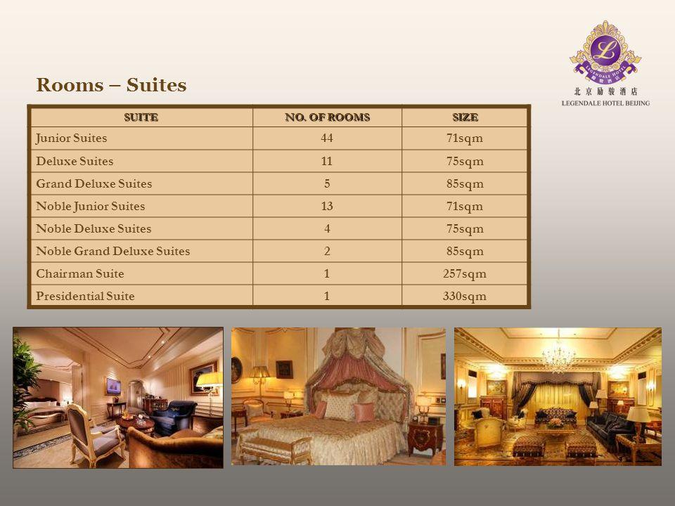 SUITE NO. OF ROOMS SIZE Junior Suites4471sqm Deluxe Suites1175sqm Grand Deluxe Suites585sqm Noble Junior Suites1371sqm Noble Deluxe Suites475sqm Noble