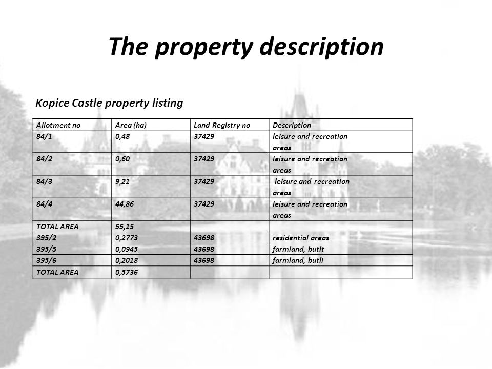 The property description Kopice Castle property listing Allotment noArea (ha)Land Registry noDescription 84/10,4837429 leisure and recreation areas 84