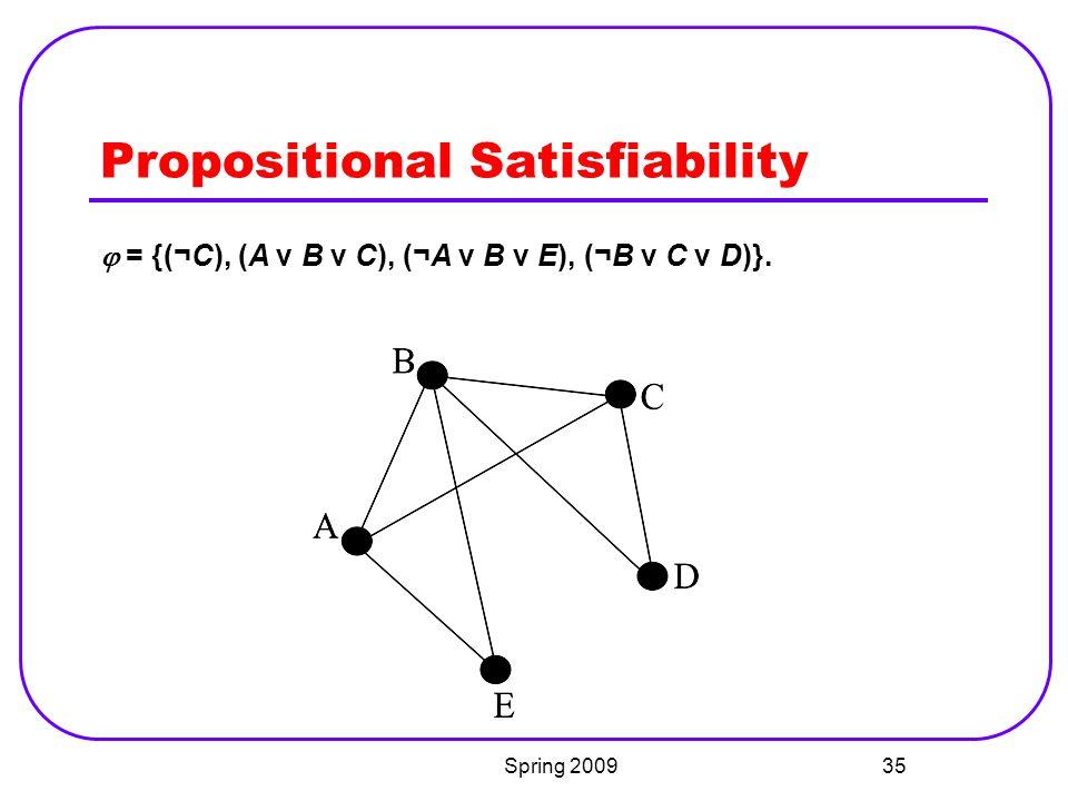 Spring 2009 35 = {(¬C), (A v B v C), (¬A v B v E), (¬B v C v D)}. Propositional Satisfiability