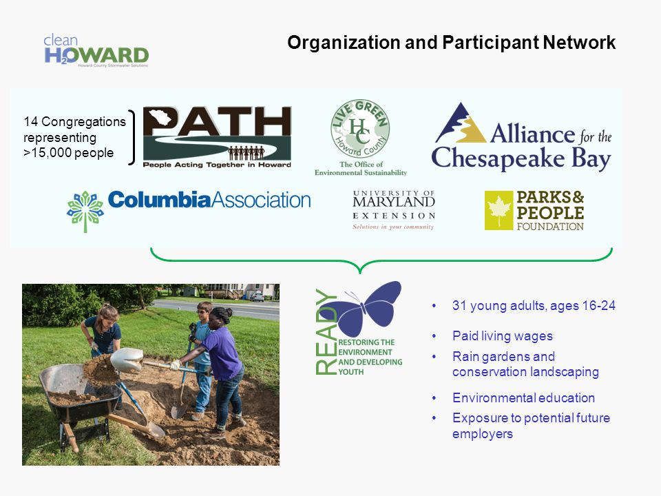 Organization and Participant Network 14 Congregations representing >15,000 people 31 young adults, ages 16-24 Paid living wages Rain gardens and conse