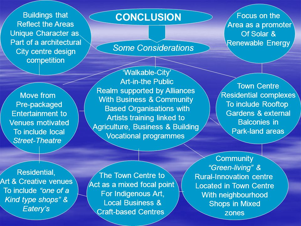CONCLUSION Some Considerations The Town Centre to Act as a mixed focal point For Indigenous Art, Local Business & Craft-based Centres Move from Pre-packaged Entertainment to Venues motivated To include local Street-Theatre Walkable-City Art-in-the Public Realm supported by Alliances With Business & Community Based Organisations with Artists training linked to Agriculture, Business & Building Vocational programmes Residential, Art & Creative venues To include one of a Kind type shops & Eaterys Community Green-living & Rural-Innovation centre Located in Town Centre With neighbourhood Shops in Mixed zones Town Centre Residential complexes To include Rooftop Gardens & external Balconies in Park-land areas Buildings that Reflect the Areas Unique Character as Part of a architectural City centre design competition Focus on the Area as a promoter Of Solar & Renewable Energy