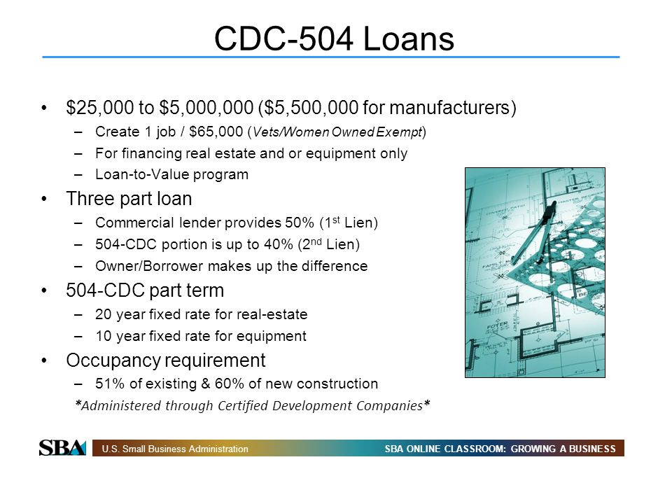 SBA ONLINE CLASSROOM: GROWING A BUSINESSU.S. Small Business Administration CDC-504 Loans $25,000 to $5,000,000 ($5,500,000 for manufacturers) –Create