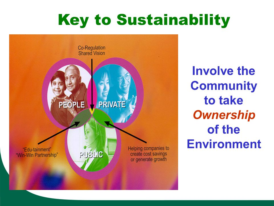 Key to Sustainability Involve the Community to take Ownership of the Environment