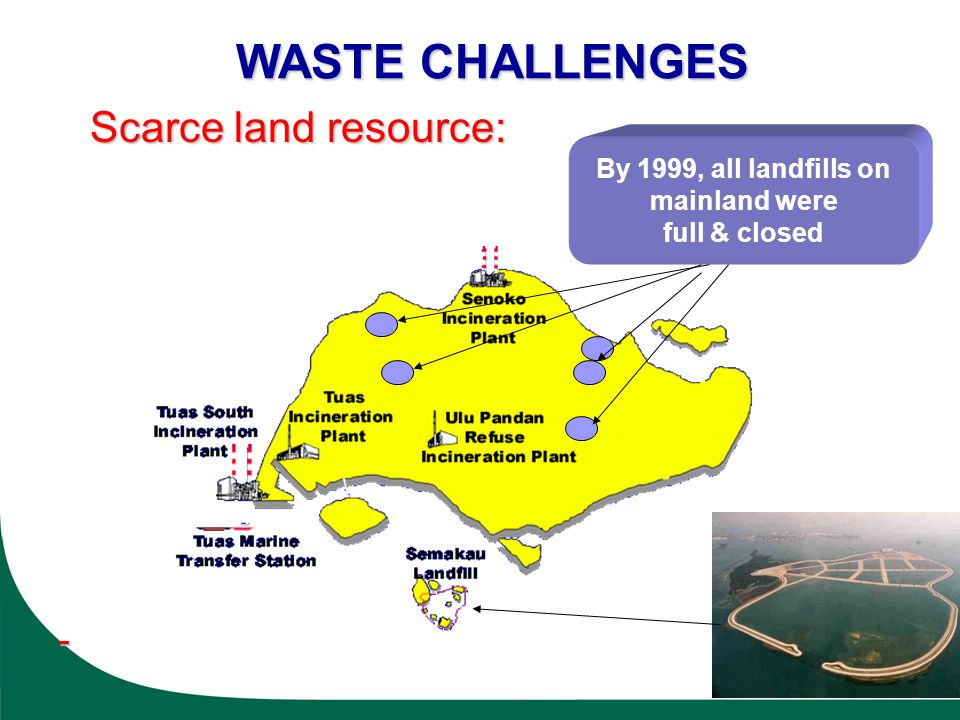 - By 1999, all landfills on mainland were full & closed Scarce land resource: WASTE CHALLENGES