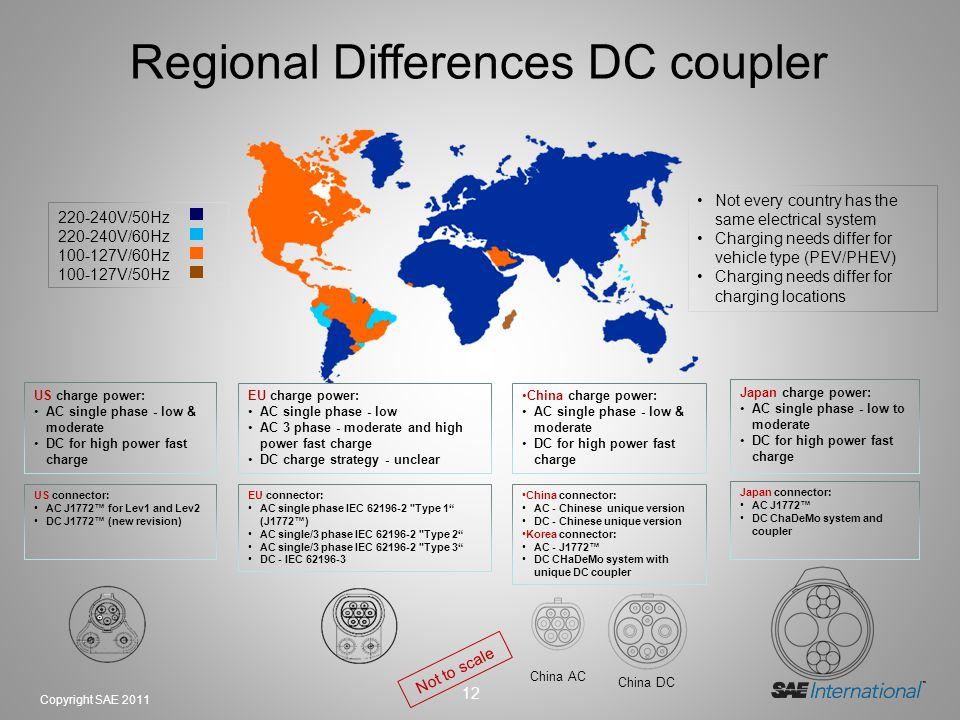 12 Copyright SAE 2011 Regional Differences DC coupler 220-240V/50Hz 220-240V/60Hz 100-127V/60Hz 100-127V/50Hz US charge power: AC single phase - low &