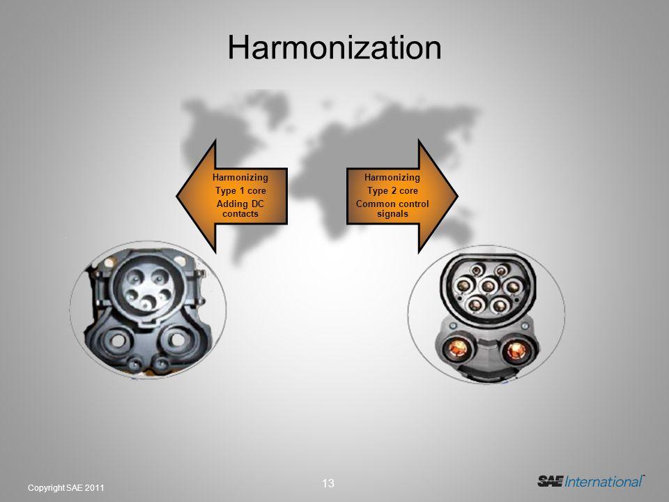 13 Copyright SAE 2011 Harmonization Harmonizing Type 1 core Adding DC contacts Harmonizing Type 2 core Common control signals