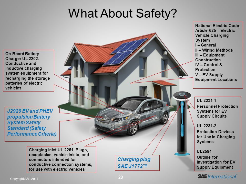 20 Copyright SAE 2011 What About Safety? On Board Battery Charger UL 2202. Conductive and inductive charging system equipment for recharging the stora