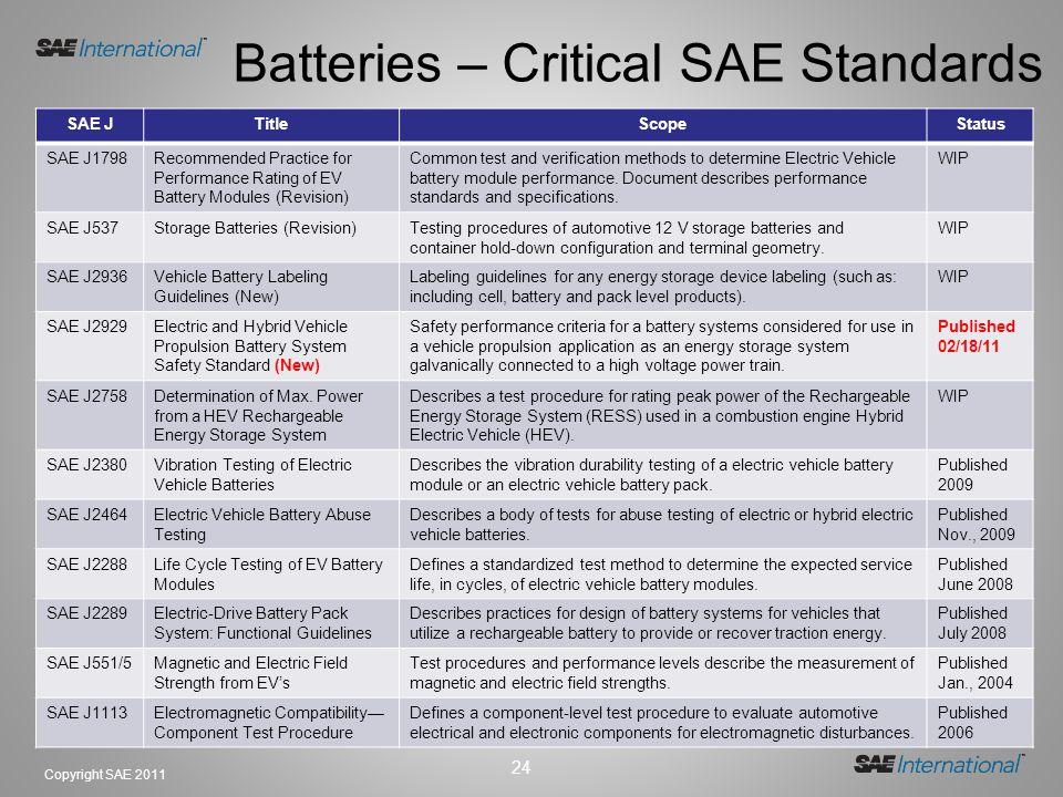 24 Copyright SAE 2011 Batteries – Critical SAE Standards SAE JTitleScopeStatus SAE J1798Recommended Practice for Performance Rating of EV Battery Modu