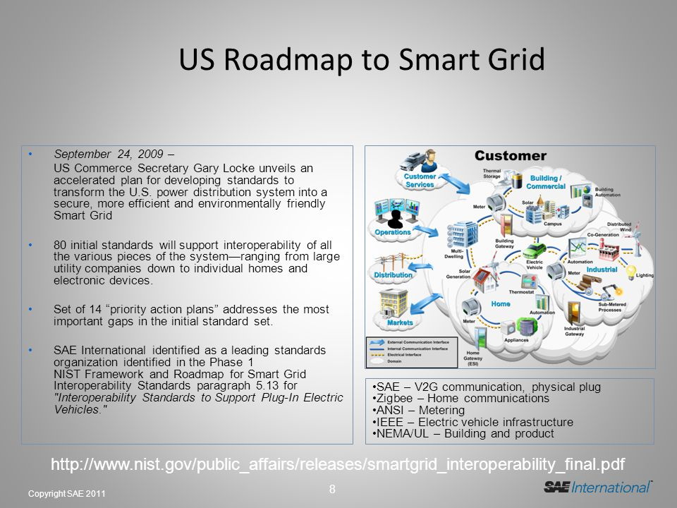 8 Copyright SAE 2011 US Roadmap to Smart Grid September 24, 2009 – US Commerce Secretary Gary Locke unveils an accelerated plan for developing standar