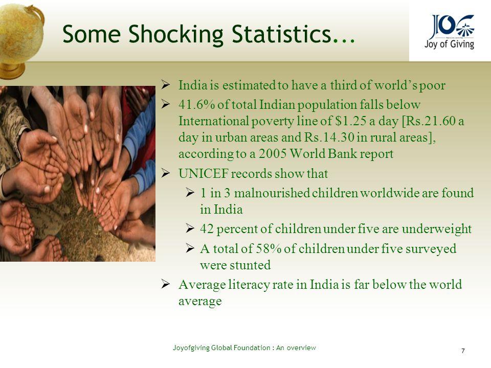 Some Shocking Statistics...