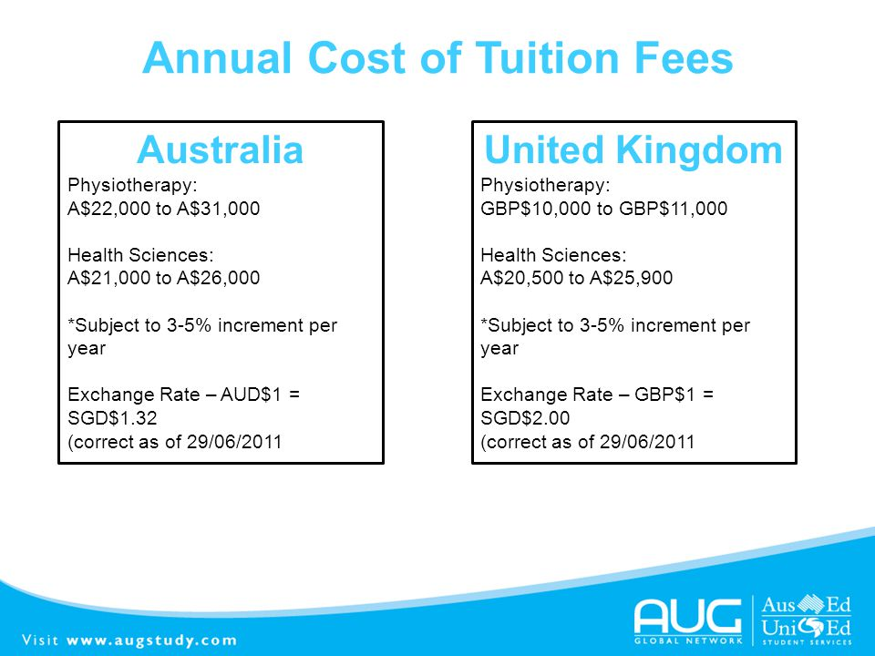 Annual Cost of Tuition Fees Australia Physiotherapy: A$22,000 to A$31,000 Health Sciences: A$21,000 to A$26,000 *Subject to 3-5% increment per year Ex