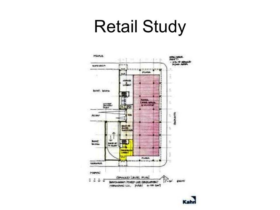Retail Study