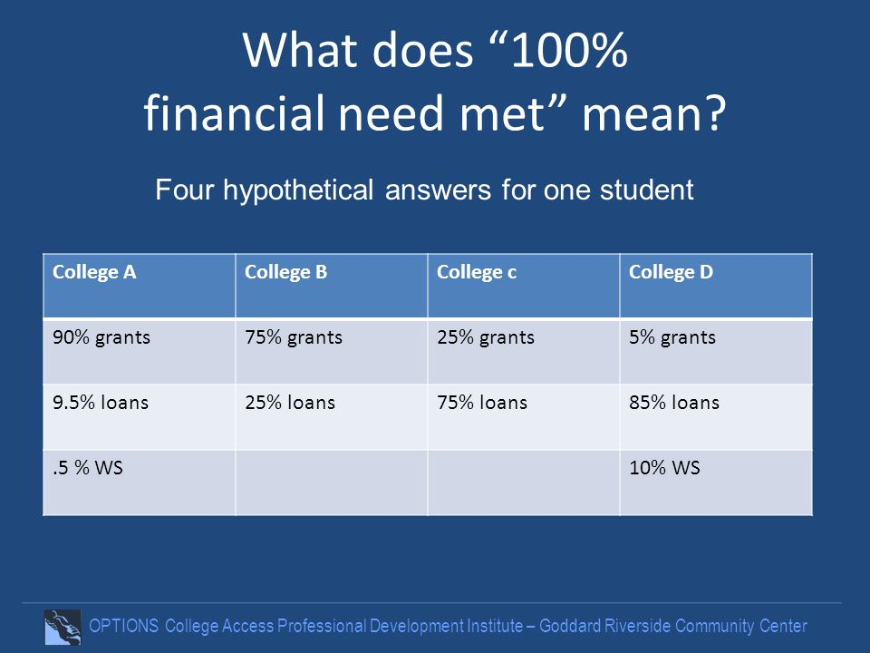 OPTIONS College Access Professional Development Institute – Goddard Riverside Community Center What does 100% financial need met mean? College AColleg