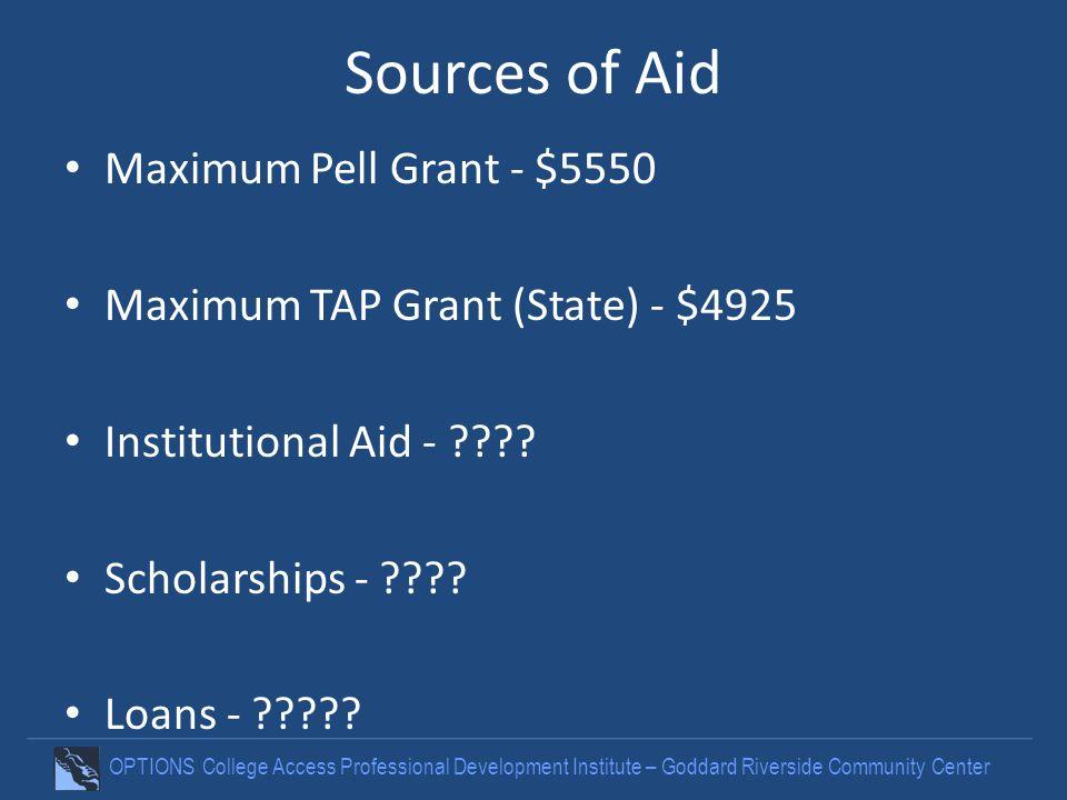 OPTIONS College Access Professional Development Institute – Goddard Riverside Community Center Sources of Aid Maximum Pell Grant - $5550 Maximum TAP G