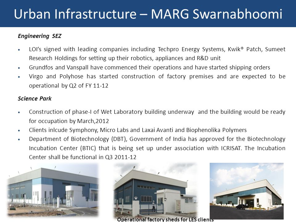 Urban Infrastructure – MARG Swarnabhoomi Engineering SEZ LOIs signed with leading companies including Techpro Energy Systems, Kwik® Patch, Sumeet Research Holdings for setting up their robotics, appliances and R&D unit Grundfos and Vanspall have commenced their operations and have started shipping orders Virgo and Polyhose has started construction of factory premises and are expected to be operational by Q2 of FY 11-12 Science Park Construction of phase-I of Wet Laboratory building underway and the building would be ready for occupation by March,2012 Clients inlcude Symphony, Micro Labs and Laxai Avanti and Biophenolika Polymers Department of Biotechnology (DBT), Government of India has approved for the Biotechnology Incubation Center (BTIC) that is being set up under association with ICRISAT.