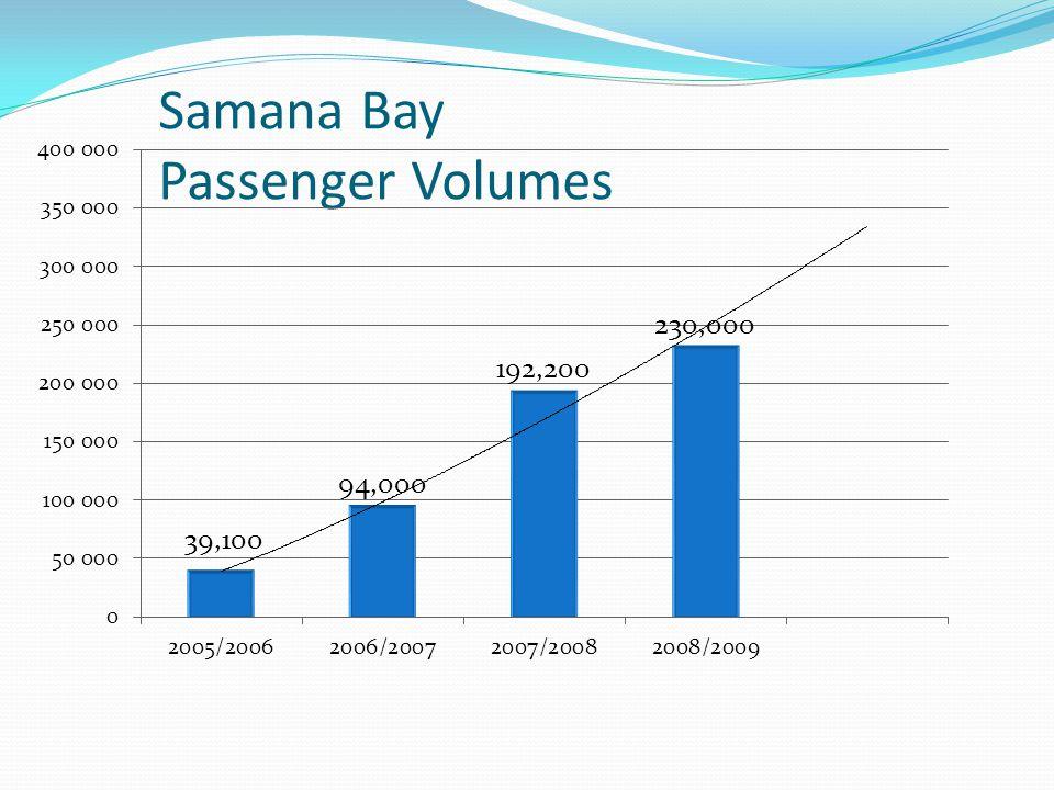 Samana Bay Cruise ship calls per season