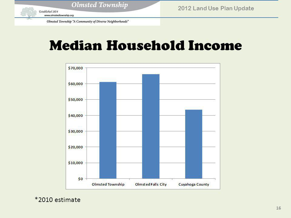Median Household Income 16 2012 Land Use Plan Update *2010 estimate