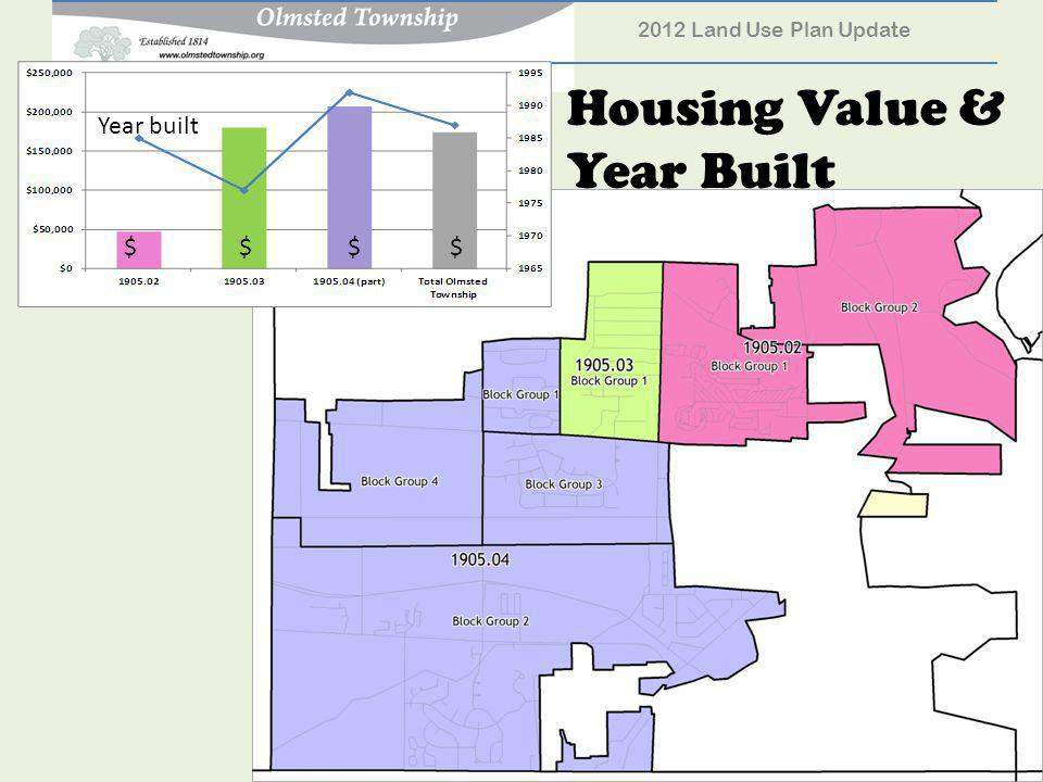 2012 Land Use Plan Update 20 $ $ Housing Value & Year Built Year built