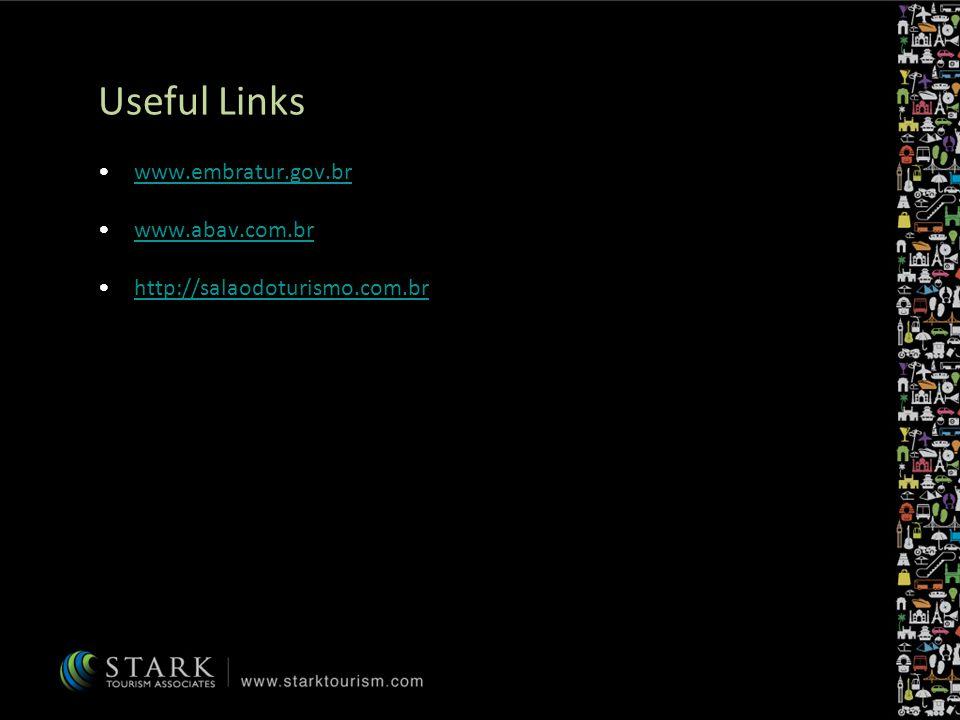 Useful Links www.embratur.gov.br www.abav.com.br http://salaodoturismo.com.br