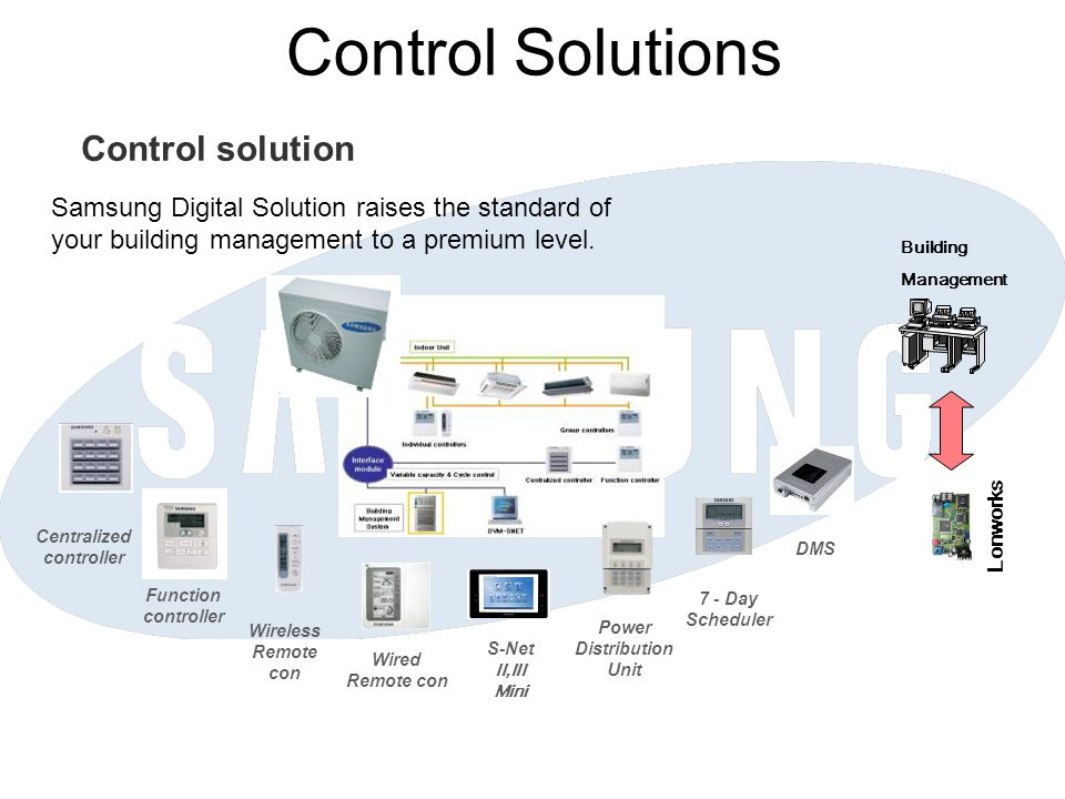 Control Solutions Control solution Samsung Digital Solution raises the standard of your building management to a premium level.