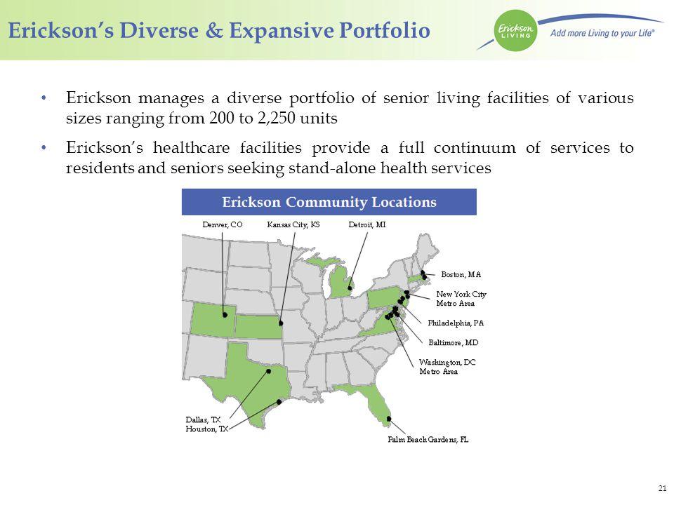 Ericksons Diverse & Expansive Portfolio Erickson manages a diverse portfolio of senior living facilities of various sizes ranging from 200 to 2,250 un